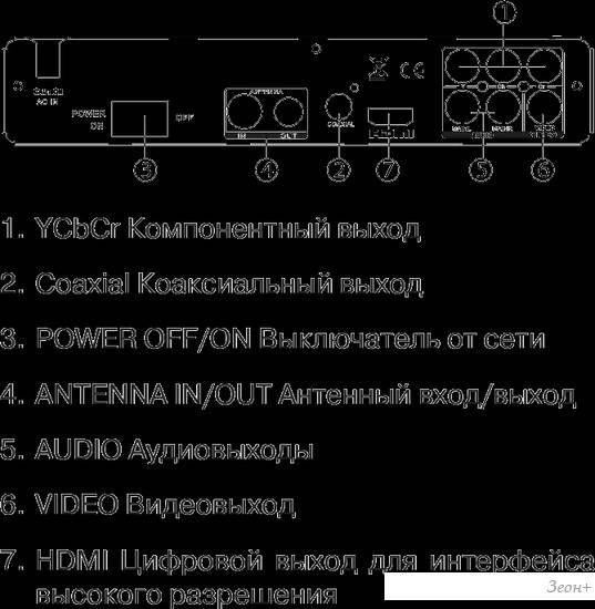 Приемник цифрового ТВ Mystery MMP-75DT2