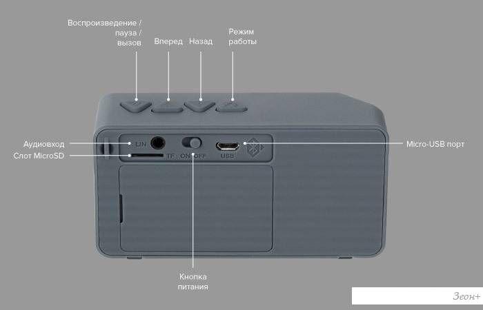 Беспроводная колонка Rombica mysound BT-01 1C